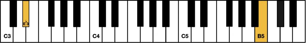 〈左手指月〉最低音「E♭3」與最高音「B5」示意圖