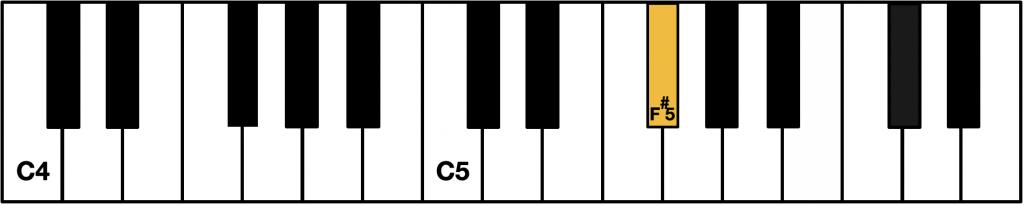 〈煎熬〉最高音 F#5
