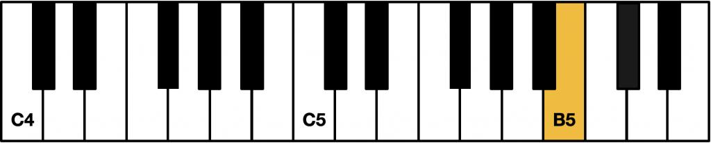 〈左手指月〉最高音 B5